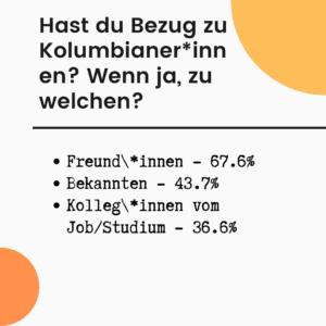 Der Nodo Alemania der kolumbianischen Wahrheitskommission hat eine Umfrage im Jahr 2021 über die Nutzung Ihrer Social Media durchgeführt.