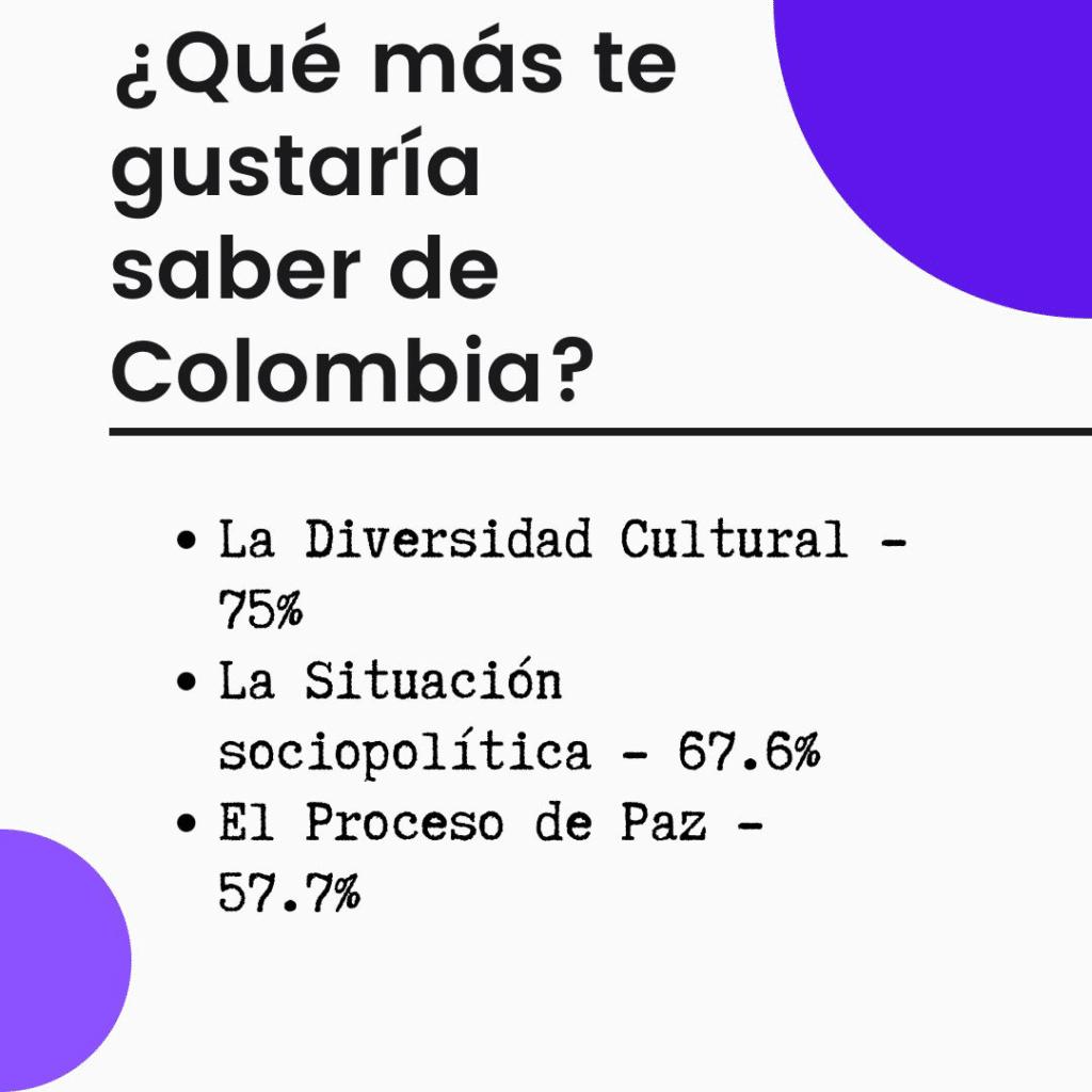 El Nodo de apoyo a la Comisión de la Verdad de Colombia en Alemania llamado Nodo Alemania realizó en 2021 una encuesta entre sus redes de contactos para conocer preferencias de contenidos y vínculos con Colombia y el proceso de paz en Colombia.